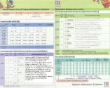 others 2012 tme-result-analysis